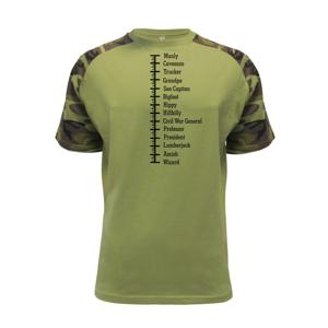 Mustache-meter - Raglan Military