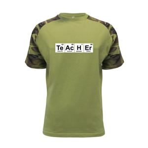 Periodická tabulka - Teacher - Raglan Military